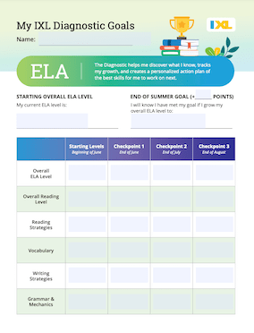 IXL Summer Diagnostic Tracking Worksheet Version English PDF