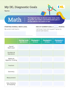 IXL Summer Diagnostic Tracking Worksheet Version Maths PDF