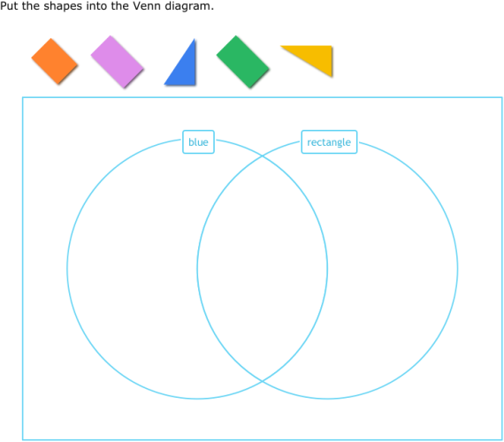 Ixl Sort Shapes Into A Venn Diagram Grade 3 Maths Practice